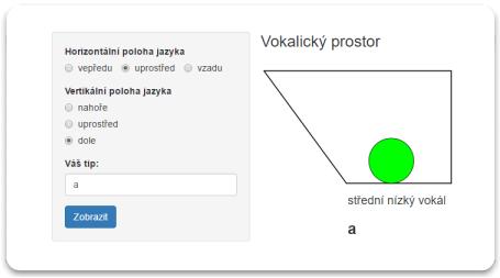 České hlásky